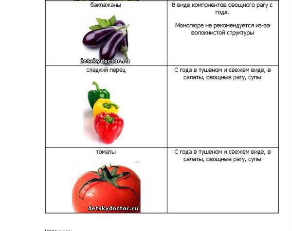 Помидоры при грудном вскармливании: можно или нельзя? можно ли есть помидоры при гв?