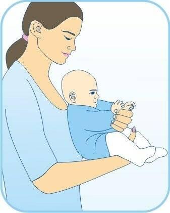 Как держать новорожденного мальчика или девочку при подмывании (фото и видео)