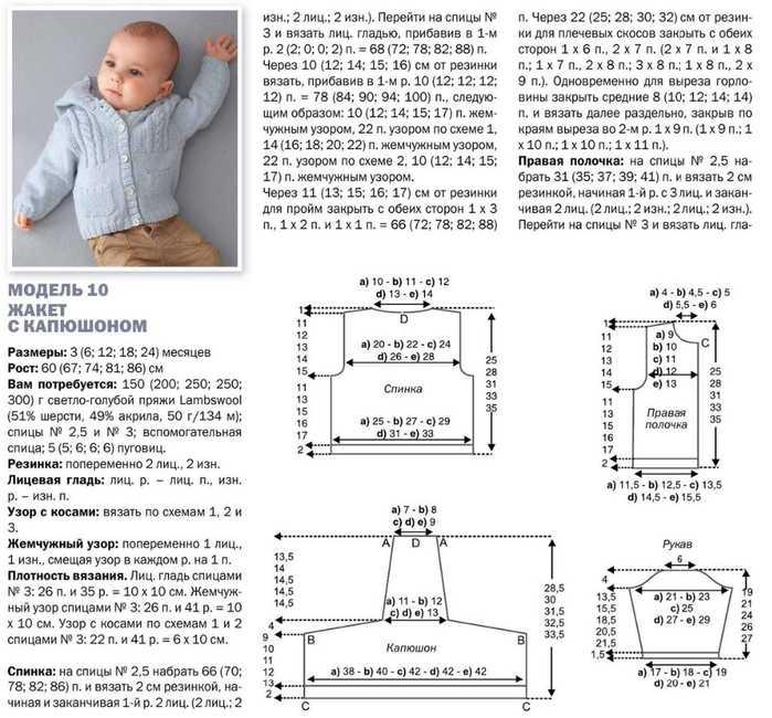 Вязаные кофточки для новорожденных спицами с описанием для молодых мам