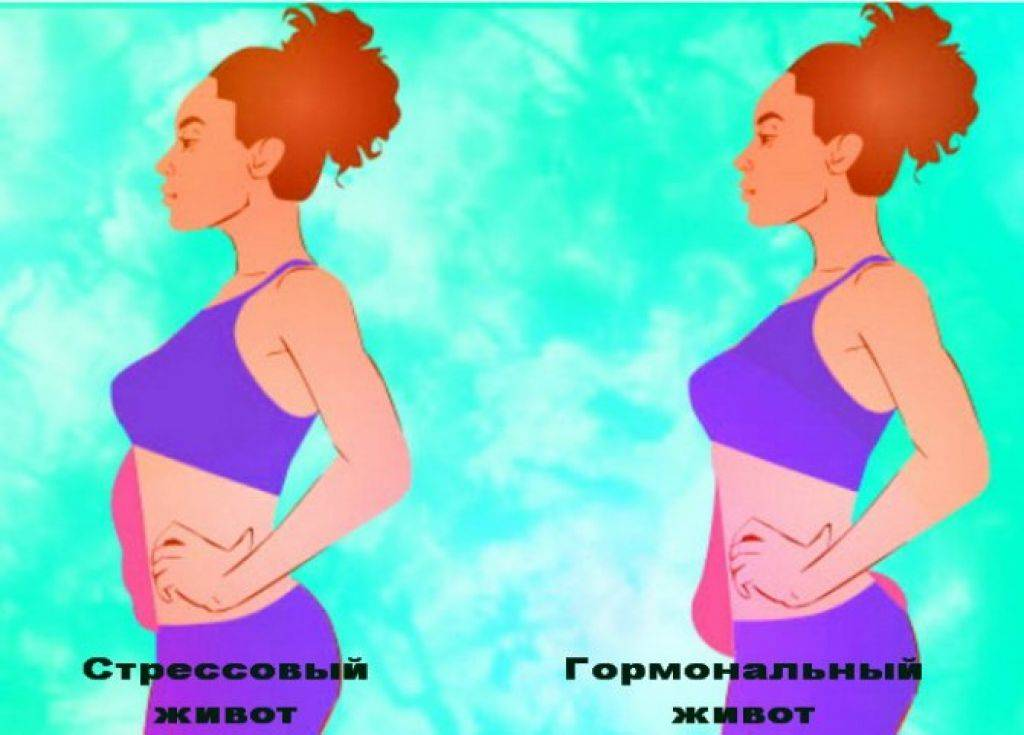 Почему вес не уходит, а объёмы уменьшаются