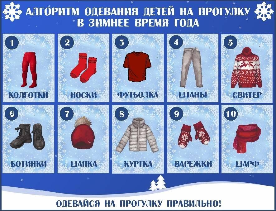 Как одевать новорожденного летом на прогулку в жару