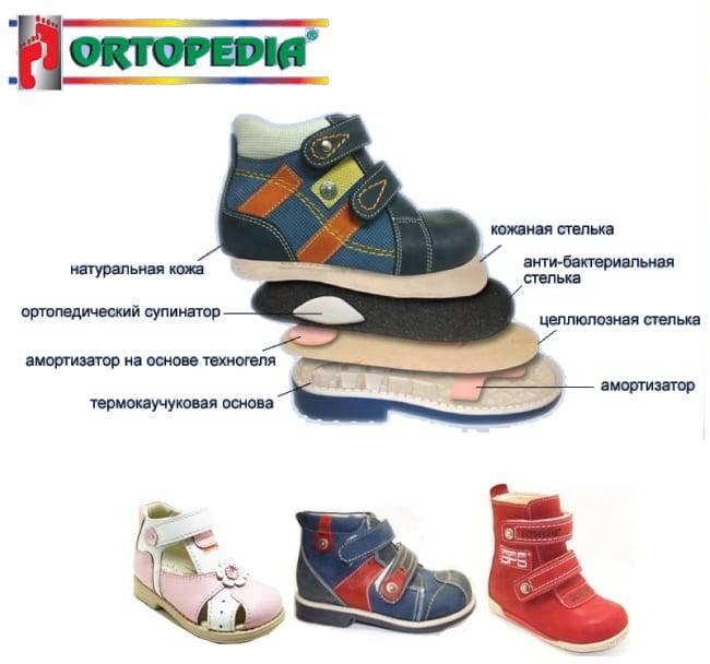 Нужна ли ребенку дома обувь?