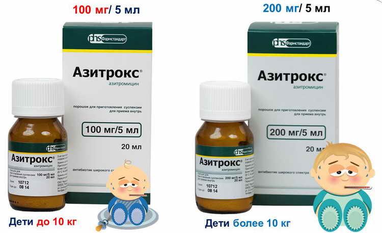 Азитромицин таблетки покрытые пленочной оболочкой 500 мг 3 шт.   (фармстандарт-лексредства) - купить в аптеке по цене 126 руб., инструкция по применению, описание, аналоги