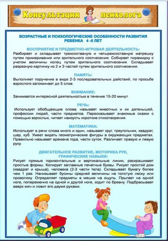 Возрастные особенности детей 2-3 лет (ясельная группа)