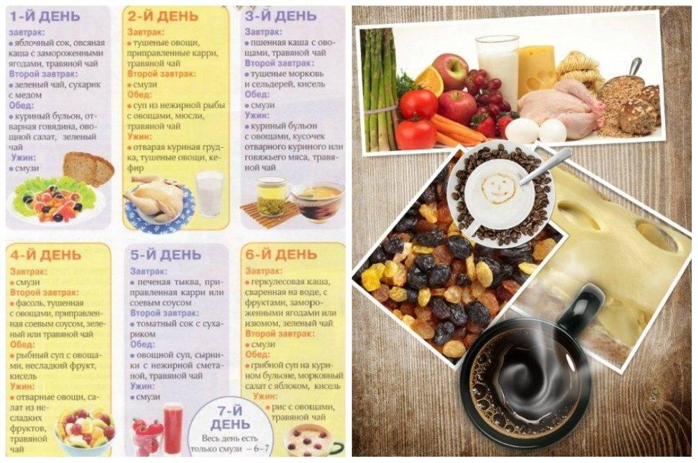 Питание кормящей мамы после родов – меню (таблица)