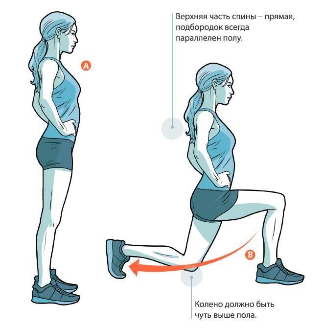 Боль в колене (коленном суставе)
