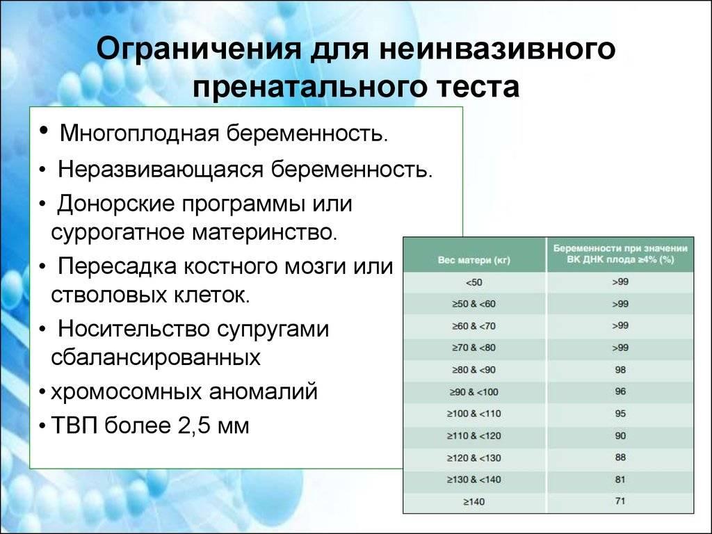 Неинвазивный пренатальный скрининговый тест (нипт)