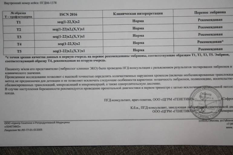 """Пгд при эко. что такое пгд и для чего оно нужно   клиника """"центр эко"""" в москве"""