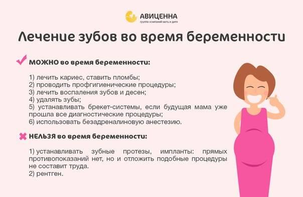 Скрытая беременность: беременность без симптомов - бывает и такое! | аборт в спб