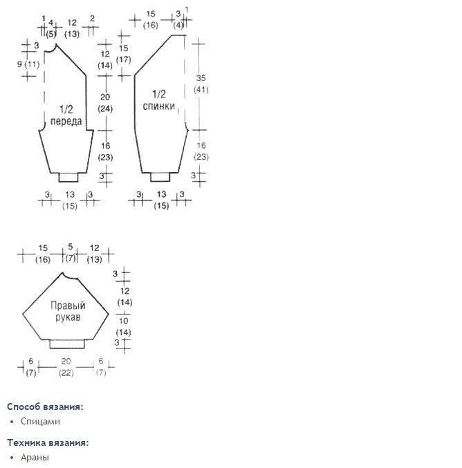 Вязание комбинезона для новорожденного на спицах: схемы и описание прилагаются
