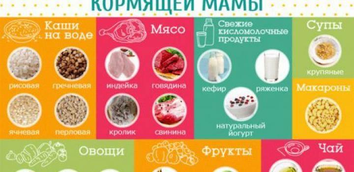 Можно ли пить кефир при грудном вскармливании: нормы и сроки
