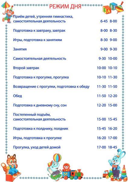 Распорядок дня в детском саду: расписание прогулок, занятий и приемов пищи