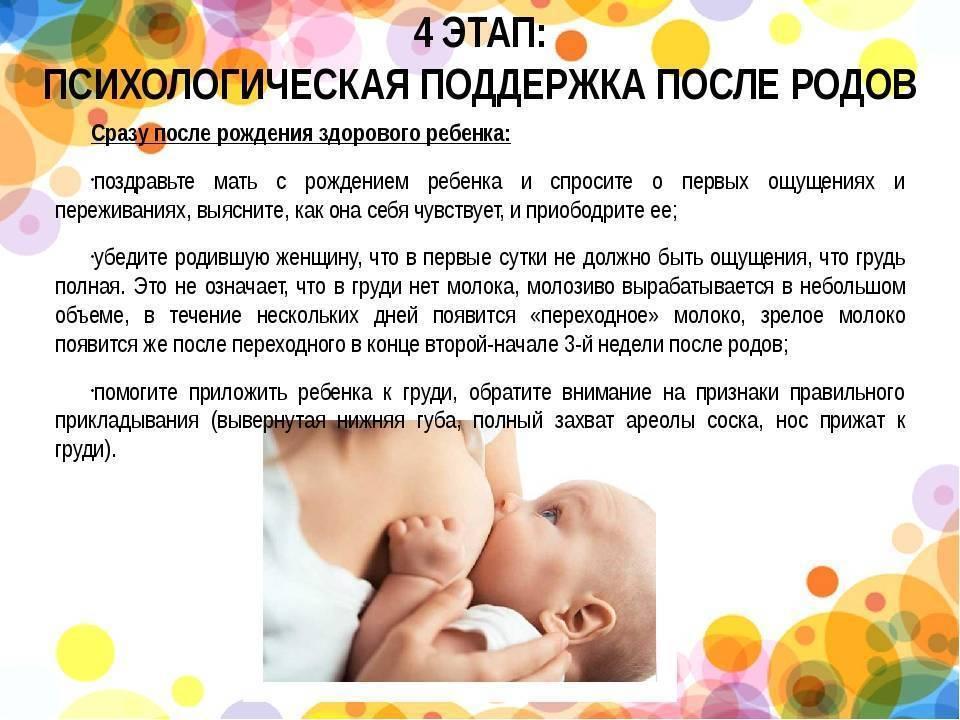 Когда приходит молоко после родов: на какой день сутки, что делать если нет