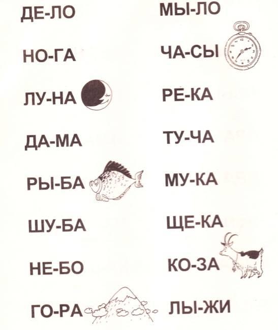 Как научить ребенка читать по слогам в домашних условиях за 1 день: пошаговая инструкция