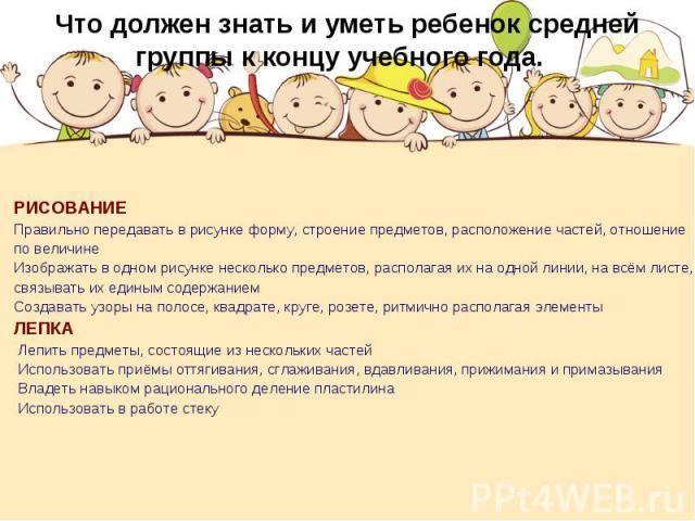 Как развиваются дети в 2 года и 4 месяца – физическое и интеллектуальное развитие малыша в два и 4