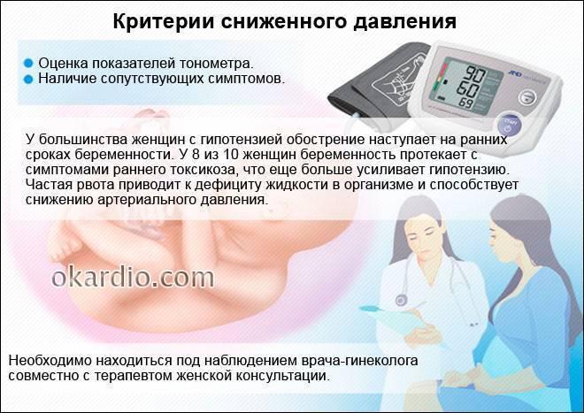 Повышенное давление при беременности требует пристального внимания