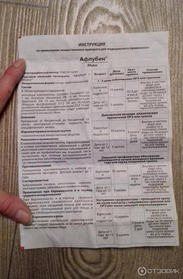 Афлубин-назе - инструкция по применению, описание, отзывы пациентов и врачей, аналоги