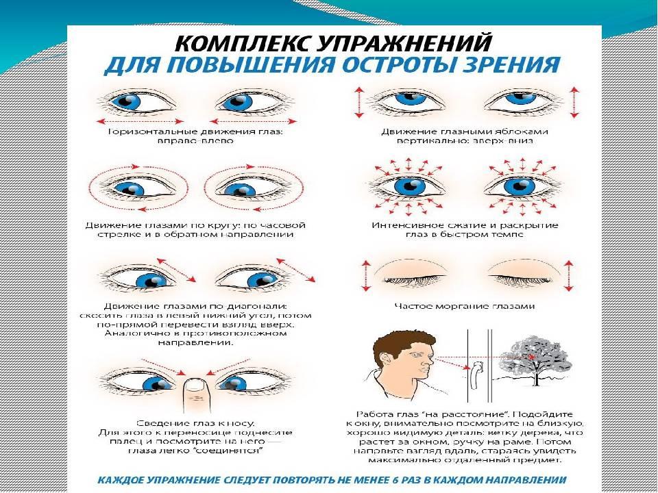 Гимнастика для глаз: лучшие видео упражнения для улучшения и восстановления зрения - все курсы онлайн