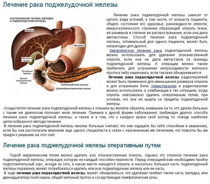 Заболевания поджелудочной железы: лечение и профилактика
