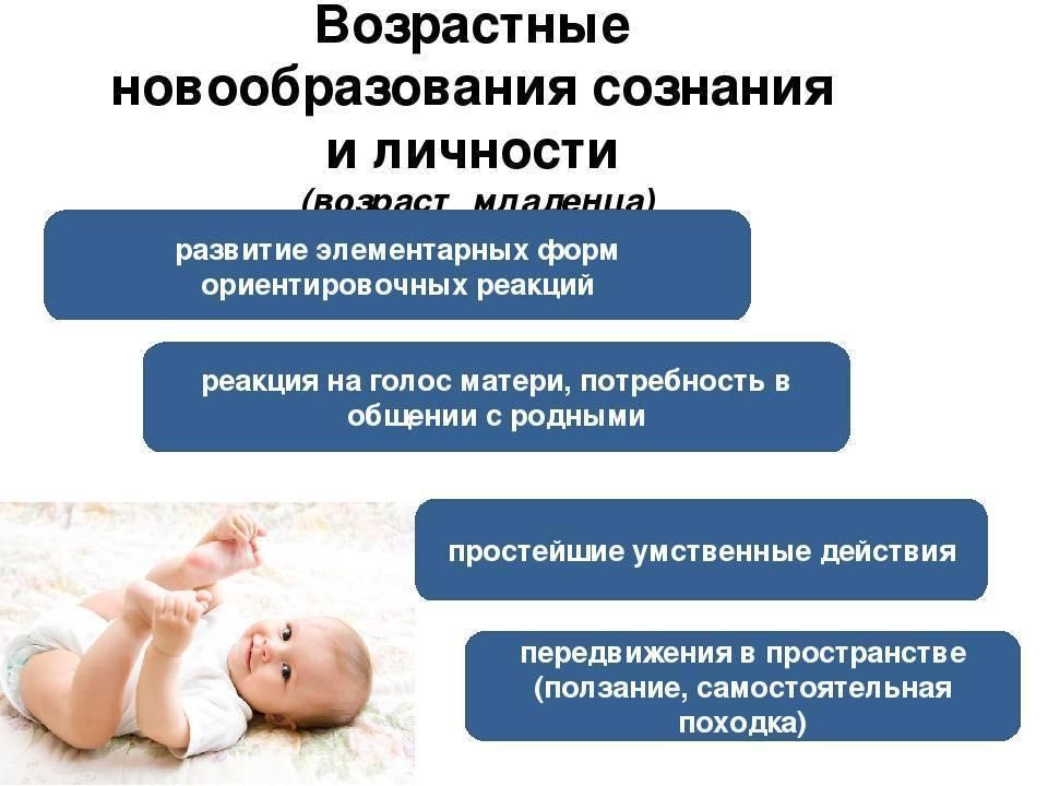 Для больших успехов в будущем: как правильно воспитывать ребенка с самого рождения?