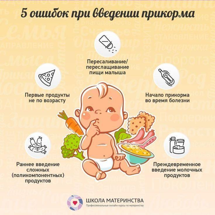 Первый месяц жизни ребенка