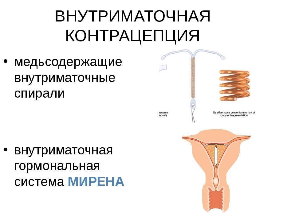 Методы естественной (природной) контрацепции: эффективность, риски, методы применения * клиника диана в санкт-петербурге