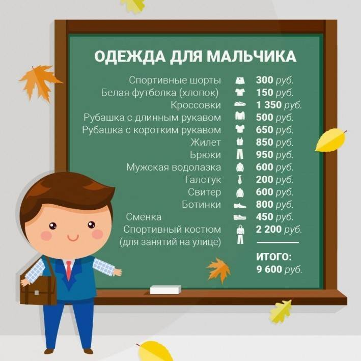 Что нужно первокласснику: что купить для школы из канцелярии и список для учебы в 2020 году об этом, какой стол и пенал взять мальчику