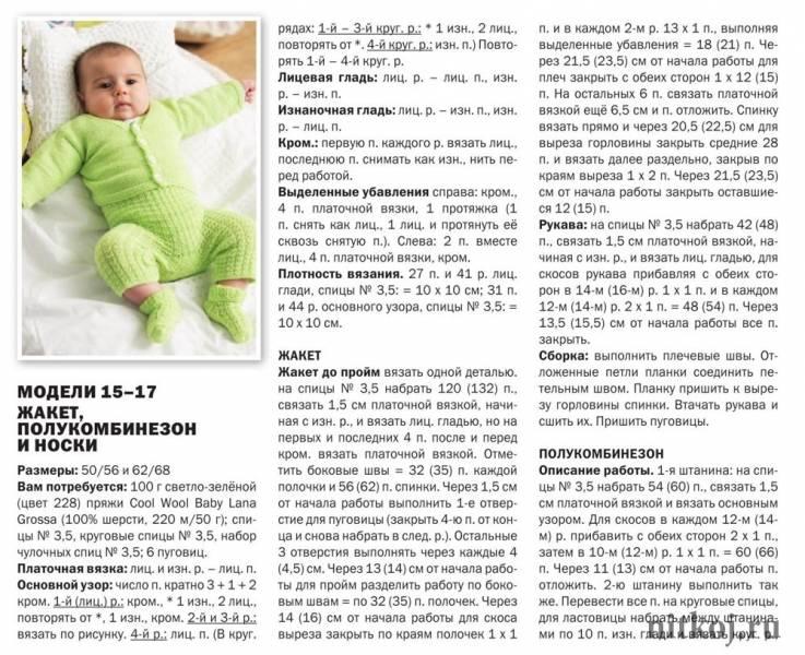 Кофта для новорожденного спицами: мастер класс для начинающих вязальщиц
