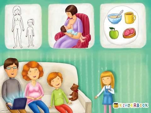 Как объяснить ребёнку откуда берутся дети (для разного возраста) + видео и фото