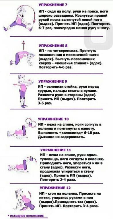 Упражнения кегеля при беременности — как делать, польза, противопоказания