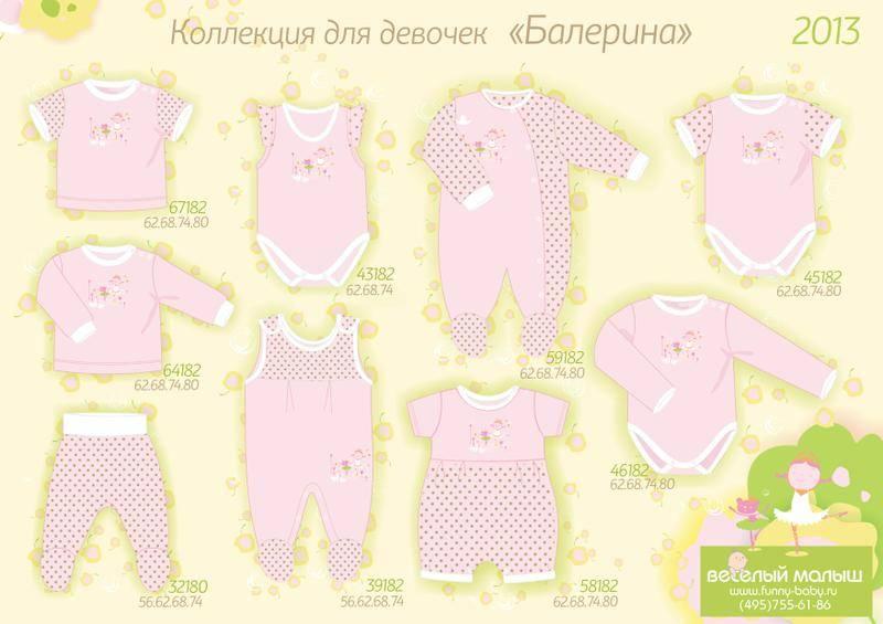 Все что нужно малышу от рождения до трех месяцев