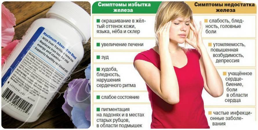 Железодефицитная анемия у ребенка