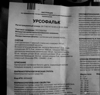 Урсофальк суспензия для приема внутрь 250 мг/5 мл флакон 250 мл