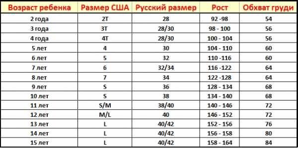 Соответствие детских размеров сша к русским на алиэкспресс. как выбрать по размеру детскую обувь, одежду, головные уборы