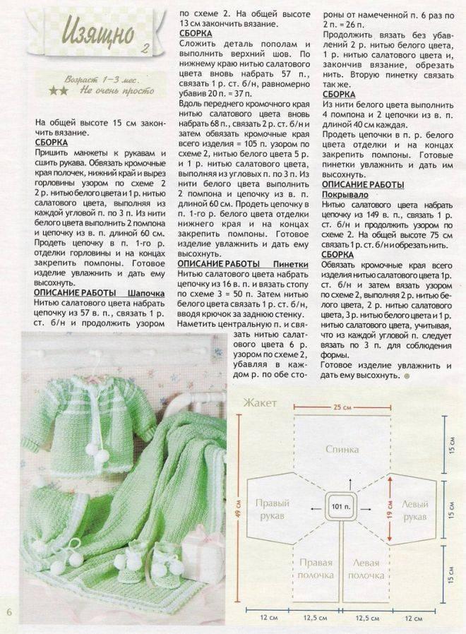 Схемы вязания спицами или крючком с подробным описание пледа для новорожденных для начинающих