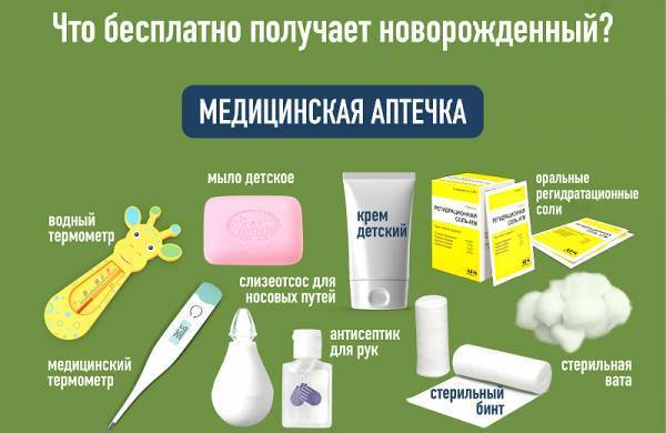Аптечка для новорожденного: список необходимого   | материнство - беременность, роды, питание, воспитание