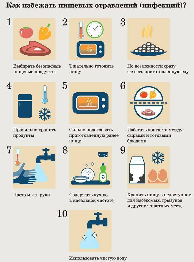 Особенности диеты после пищевого отравления