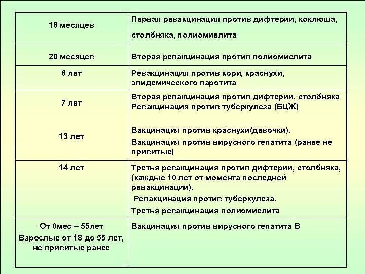 Сколько действует прививка от столбняка у взрослых и детей
