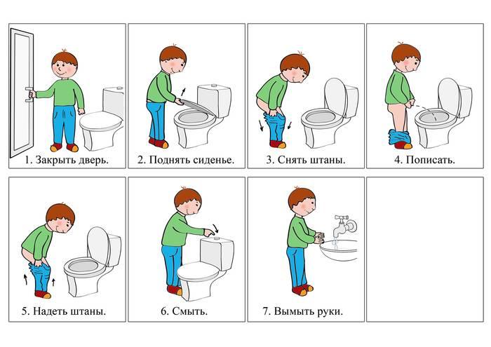 Как и когда учить ребенка самостоятельно вытирать попу после посещения туалета: нехитрые подсказки родителям