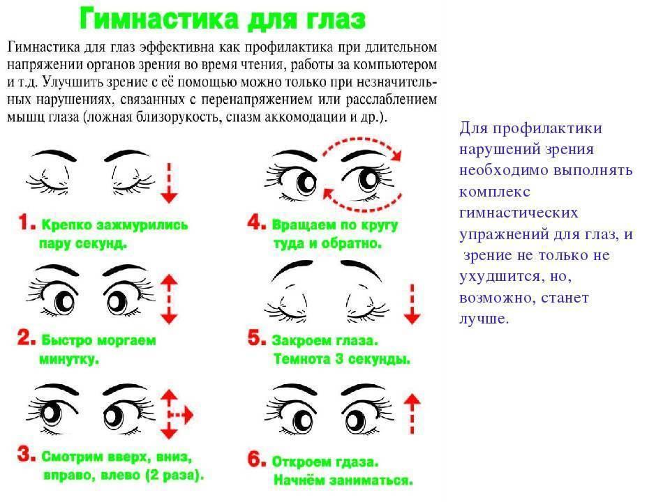 Упражнения для укрепления мышц глаз при астигматизме - энциклопедия ochkov.net