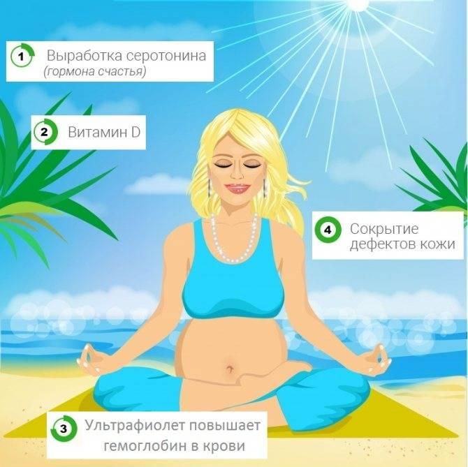 Солярий при грудном вскармливании: можно ли загорать кормящей маме?