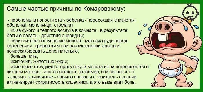 Как успокоить новорожденного ребенка во время плача - agulife.ru