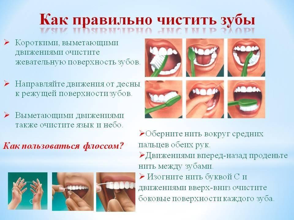 Как правильно чистить зубы детям, когда и с какого возраста начинать
