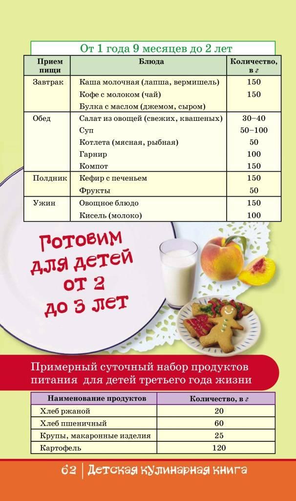 Рецепты для 9 месячного ребенка - рецепты для детей