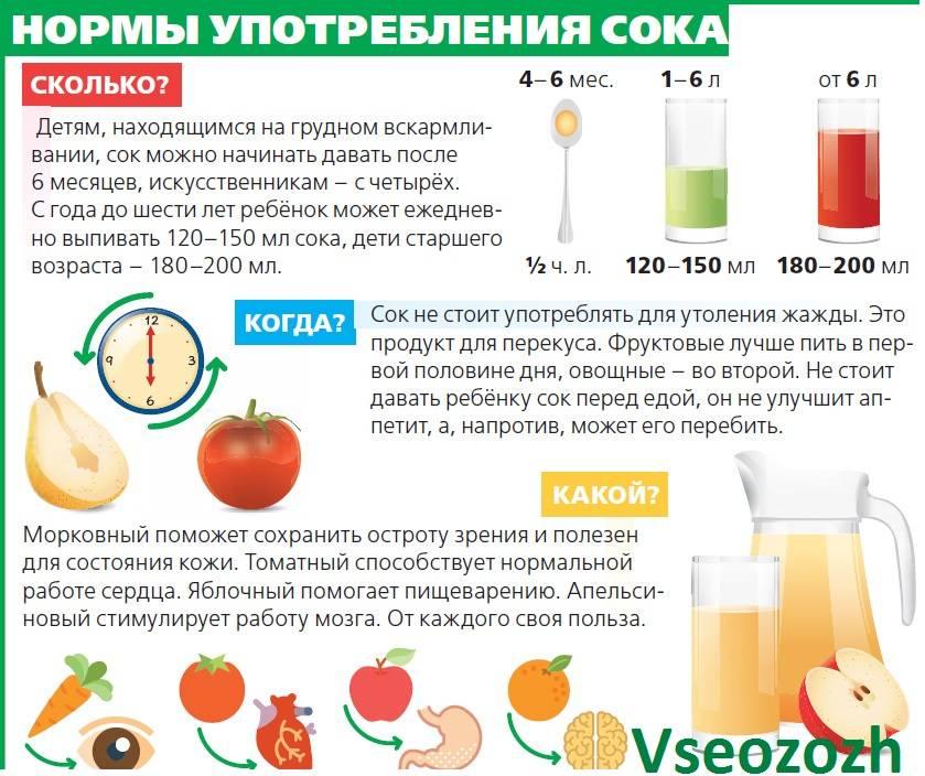 Можно ли томатный сок маме, кормящей грудью?