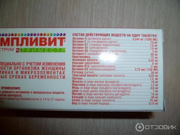 Лучшие витамины для беременных: рейтинг (топ-10)