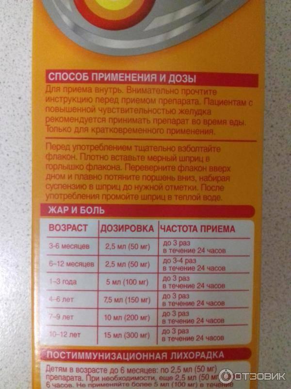 Нурофен для детей - инструкция по применению, описание, отзывы пациентов и врачей, аналоги