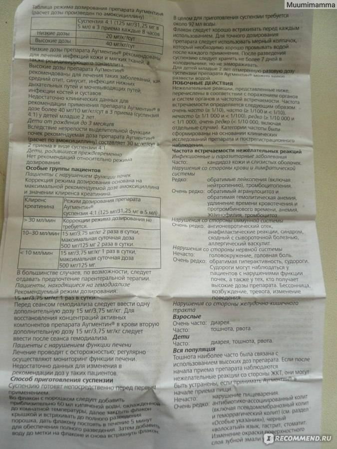 Бисептол суспензия для приема внутрь 240 мг/5 мл флакон 80 мл   (medana pharma s.a.) - купить в аптеке по цене 144 руб., инструкция по применению, описание, аналоги