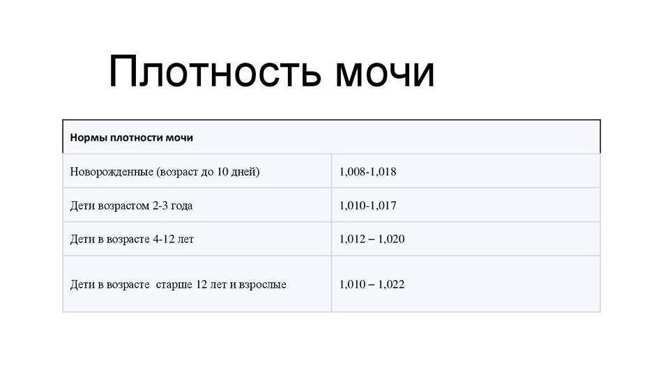 Удельный вес мочи ниже нормы у ребенка. высокий удельный вес мочи