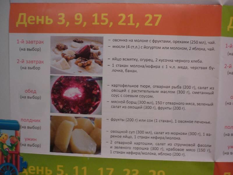 Рецепты в период гв в первые дни после родов